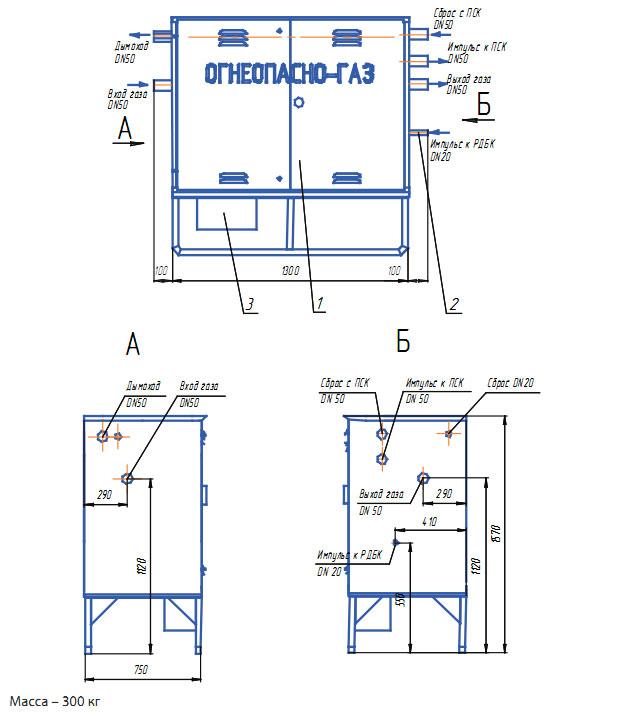 1 – металлический шкаф