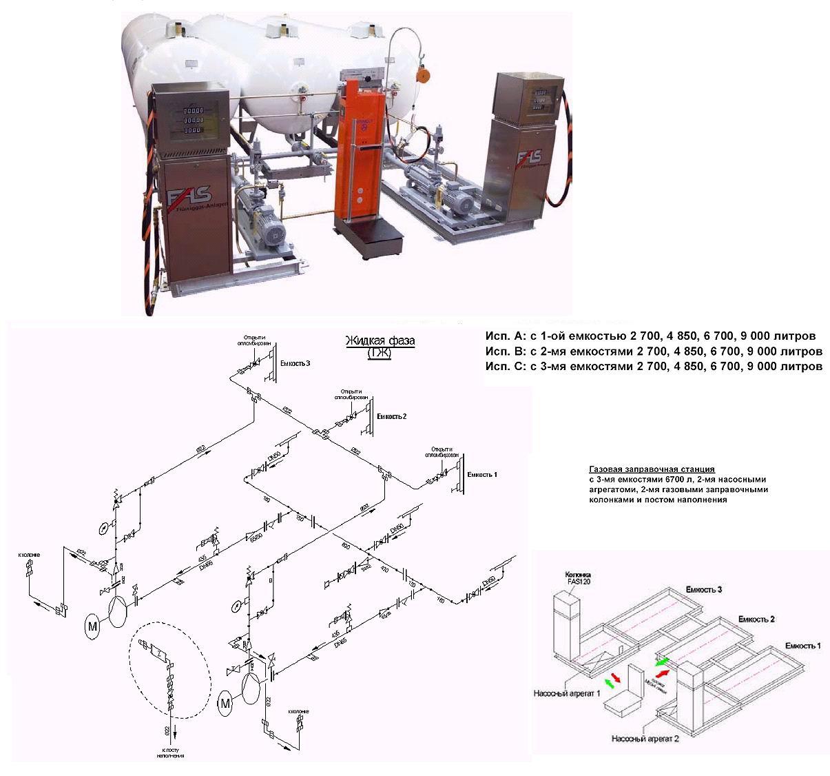 Схема подключения газовые электростанции