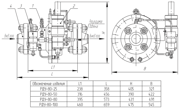 Регулятор давления РДУ-80-25